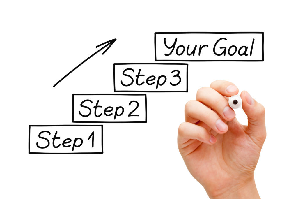 Goal setting chart. Setting goals for weight loss can be challenging. A weight loss therapist knows how. Therapy can support your health journey. Try therapy for weight loss in riverside, il and begin to move forward in a healthy way.